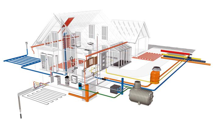 Accensione impianti termici di riscaldamento impiantista termoidraulico - Sistemi di riscaldamento casa ...